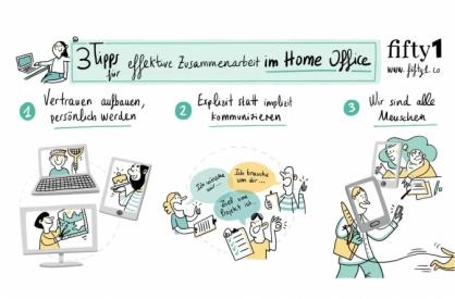 Arbeiten im HomeOffice